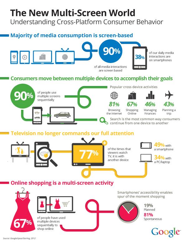 new-multiscreen-world-infographic